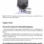 2021-06-20 17_13_40-Chinese Medicine Bloodletting.pdf and 6 more pages – Profile 1 – Microsoft Edge