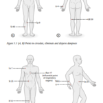 2021-06-19 19_01_04-Cosmetic Acupuncture.pdf and 4 more pages – Profile 1 – Microsoft Edge