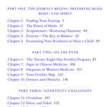 2021-08-20 21_01_00-The_Tao_of_Fertility_A_Healing_Chinese_Medicine_Program_to_Prepare.pdf – Profile