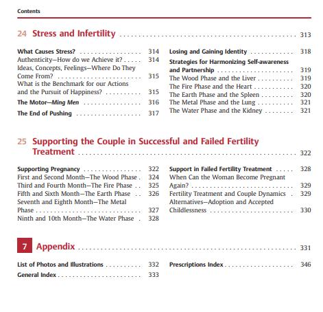 2021-08-20 23_22_35-Chinese medicine in fertility disorders ( PDFDrive ).pdf – Profile 1 – Microsoft